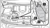 Как проверить уровень охлаждающей жидкости Toyota Land Cruiser 200
